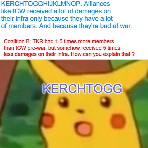 TCW has bad stats meme..png