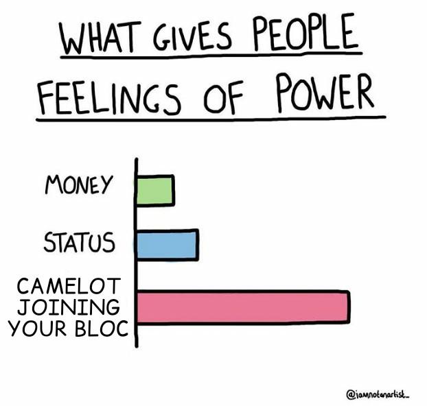 What Gives People Feelings of Power 24042021160535.jpg