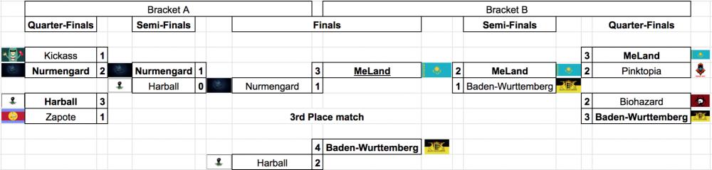 Finals 1.png